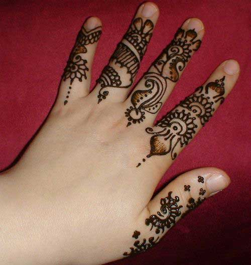 Simple Black Mehndi Design for Finger