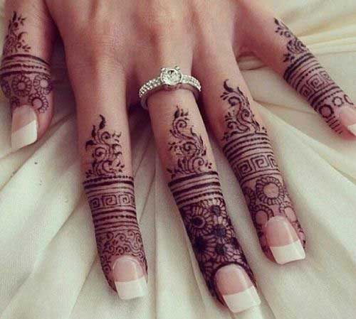 Abstract Mehndi Design for Finger