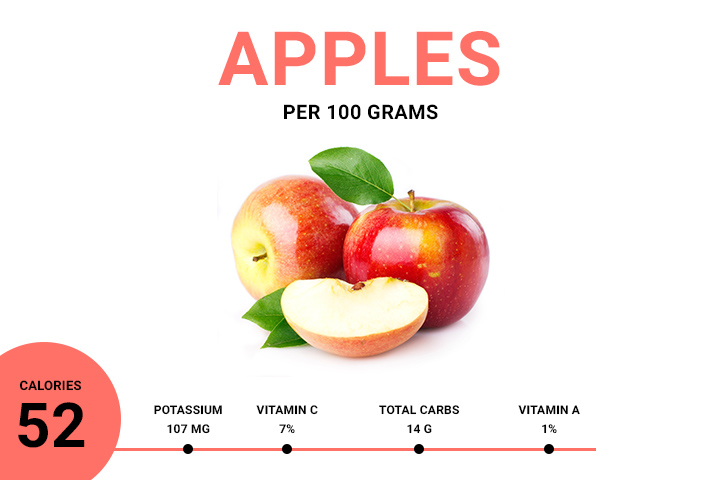 apple calories