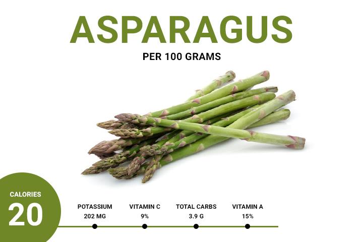 asparagus calories