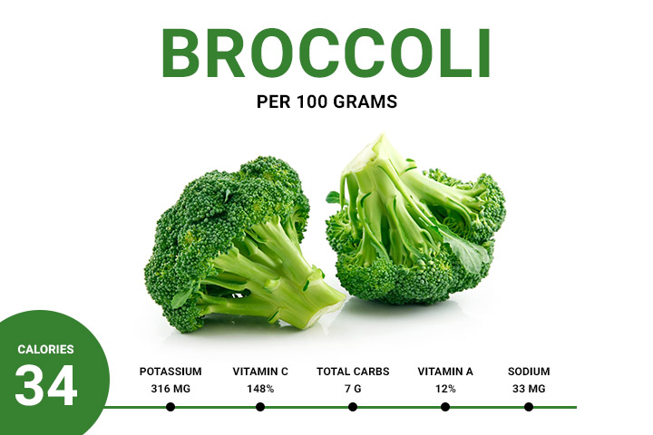 broccoli calories