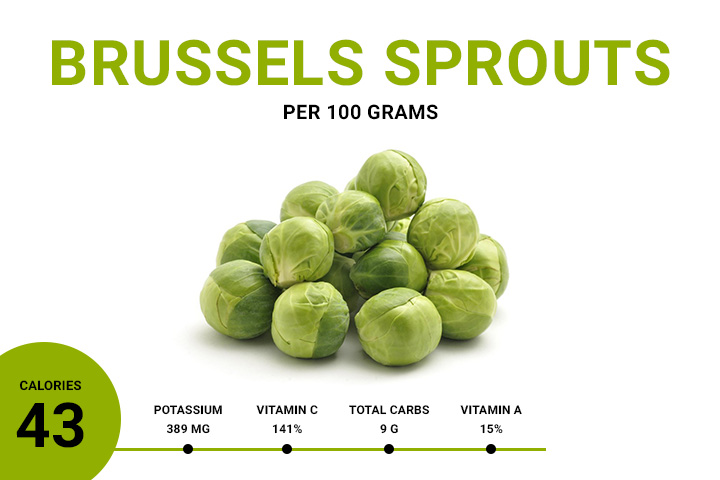 brussels sprouts calories