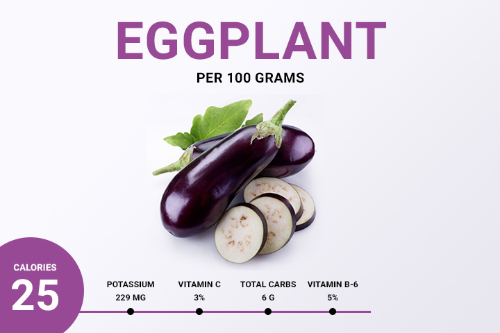 eggplant calories