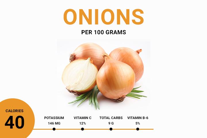 onion calories