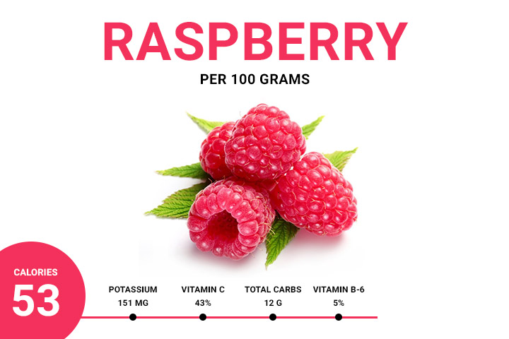 raspberries calories