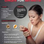 Ginger for Arthritis: Does It Work?