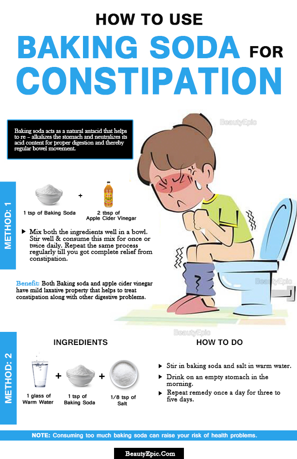 how to use baking soda for constipation