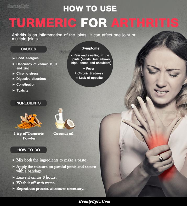 How to Use Turmeric for Arthritis Pain?