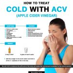 How to Use Apple Cider Vinegar for Colds?