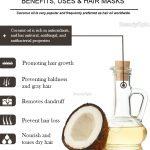 Coconut Oil for Hair: Benefits, Uses and Hair Masks