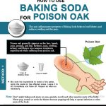 How to use Baking Soda for Poison Oak?