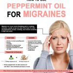 How to Cure a Migraines Fast with Peppermint oil