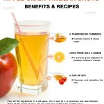 Apple Cider Vinegar Shots: Benefits and Recipes