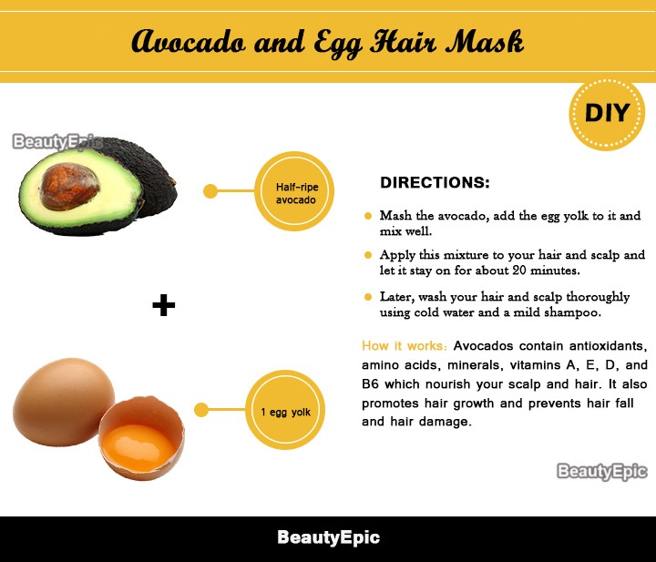 avocado and egg hair mask