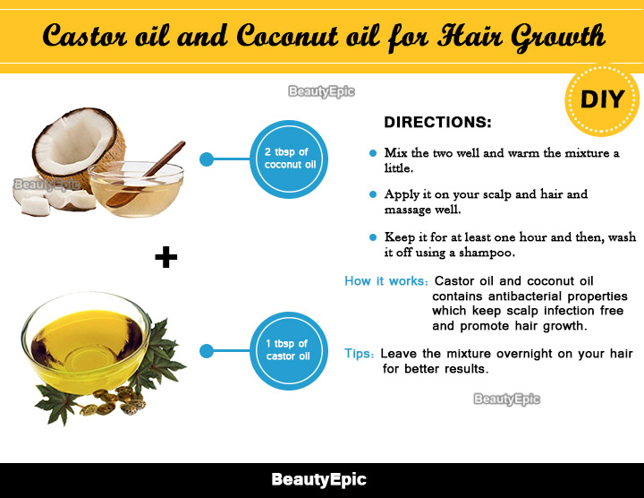 castor oil and coconut oil for hair growth
