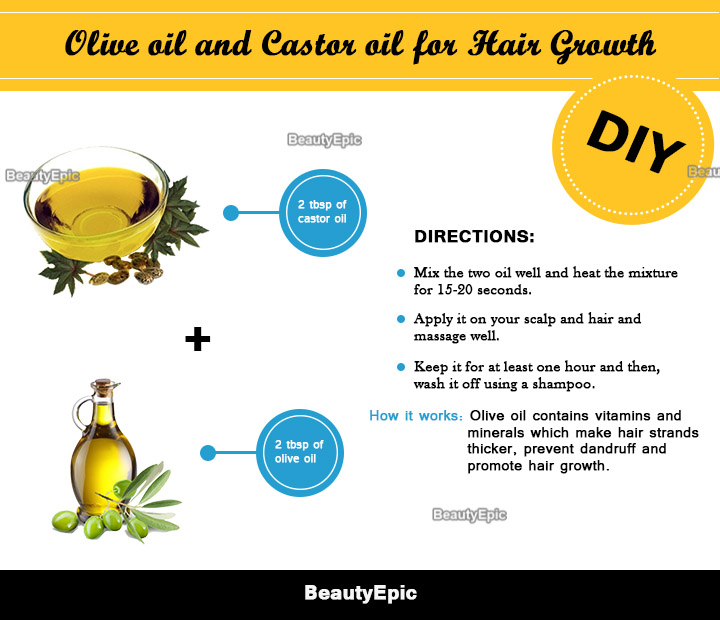 castor oil and olive oil for hair growth