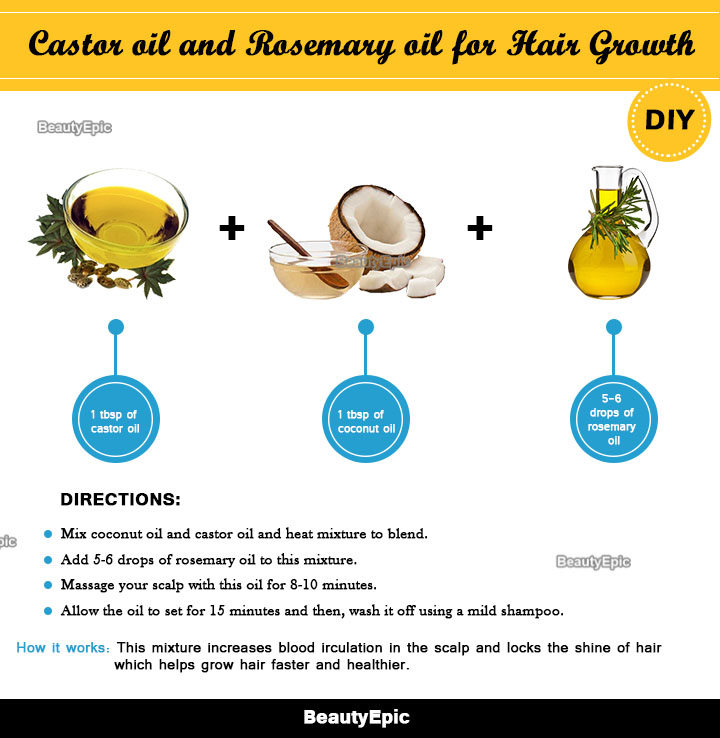 castor oil and rosemary oil for hair growth