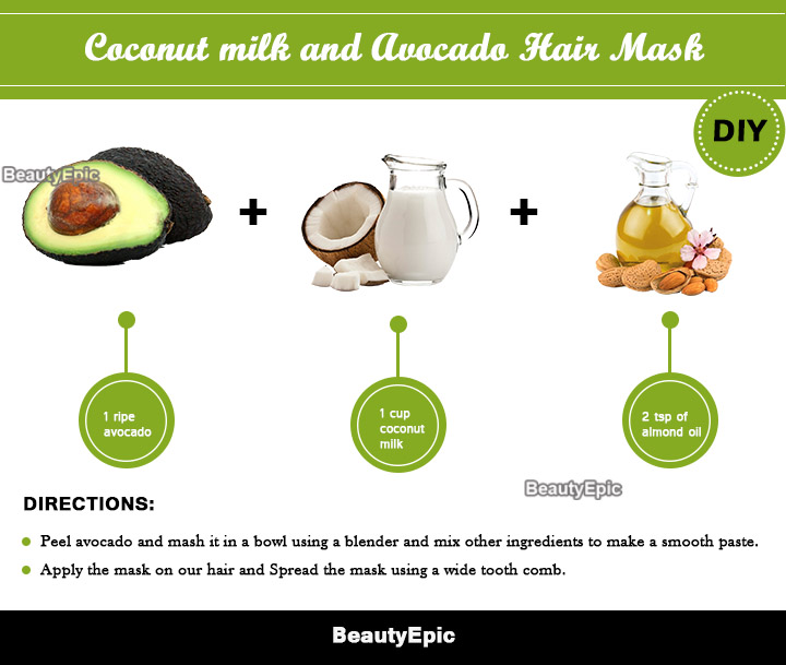 coconut milk and avocado hair mask