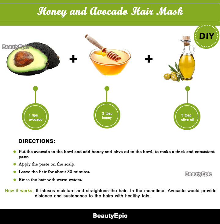 honey and avocado hair mask