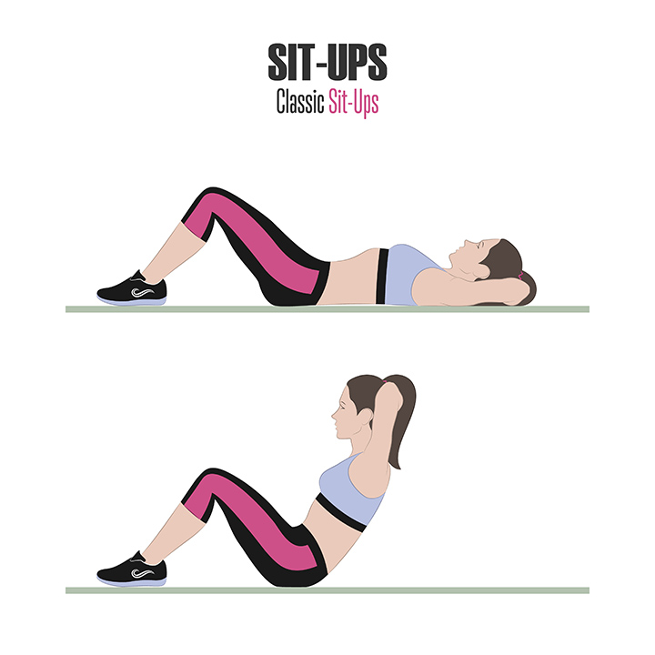 sit ups for core strength