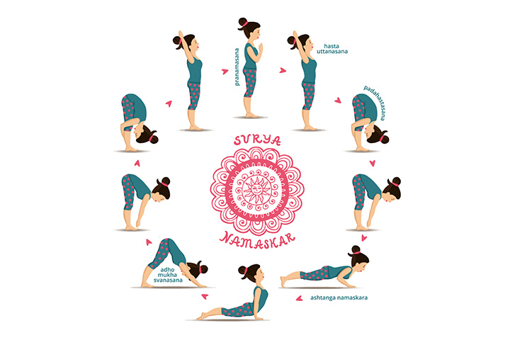 surya namaskar for arthritis