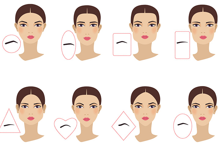 How to Change the Shape of the Eyebrows