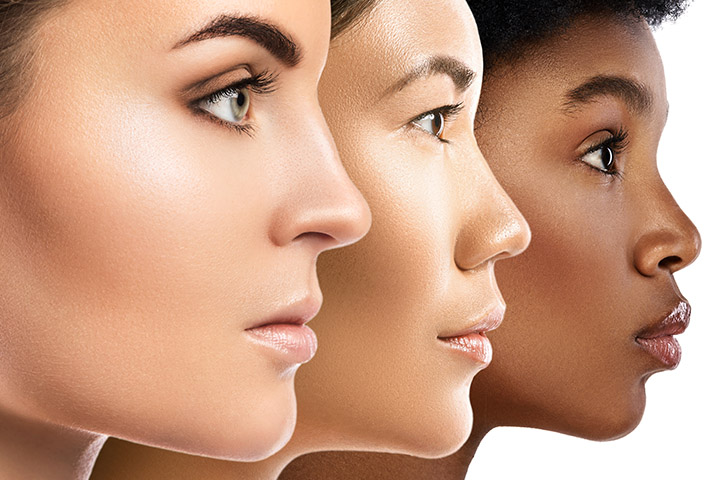 Understand the Skin Type