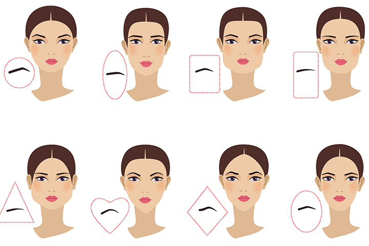how to shape eyebrows for face shape