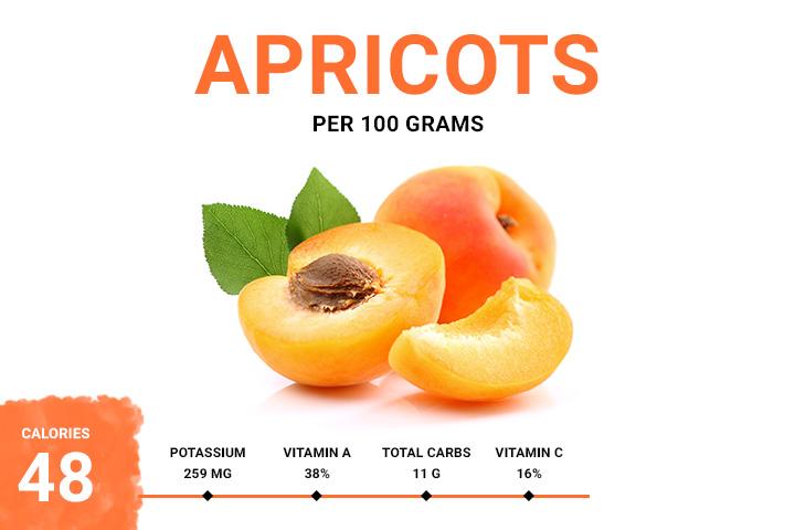Apricots Calories 48