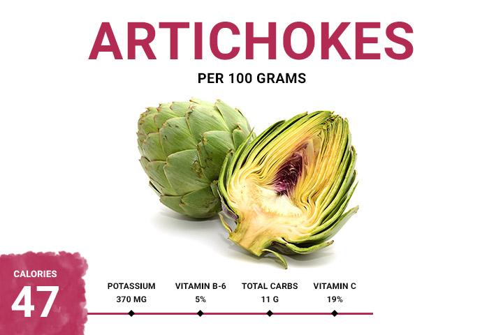 Artichokes Calories 47