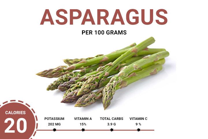 Asparagus Calories 20