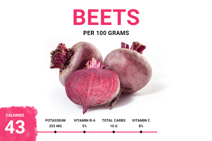 Beets Calories 43
