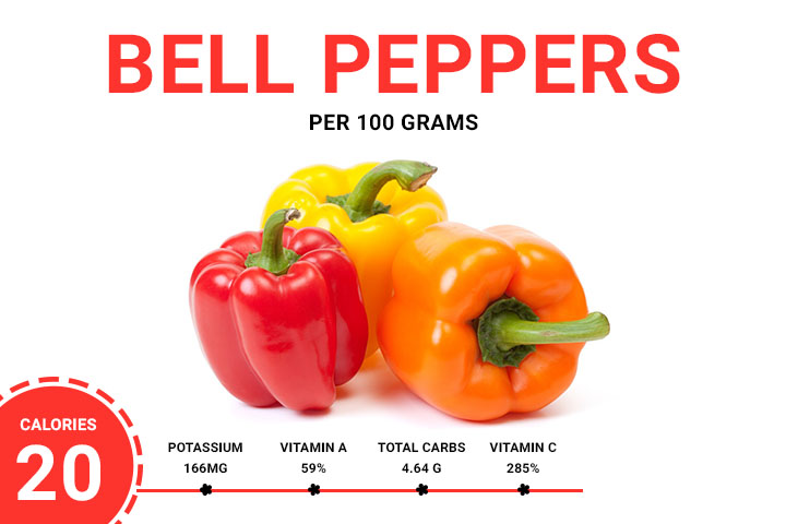 Bell peppers Calories 20