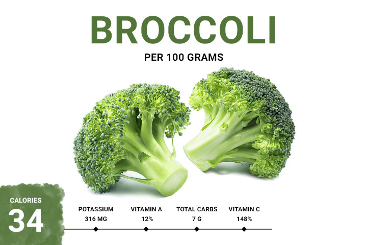 Broccoli Calories 34