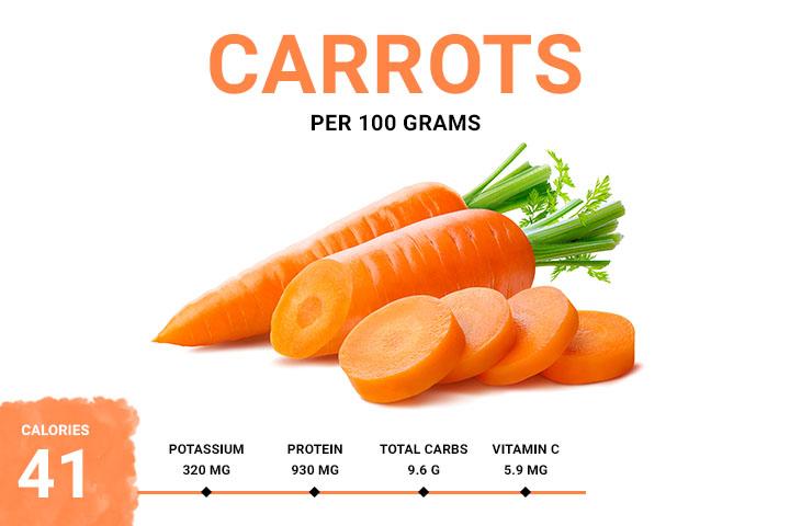 Carrots 41.35 Calories