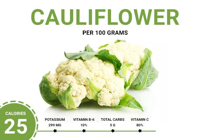 Cauliflower Calories 25