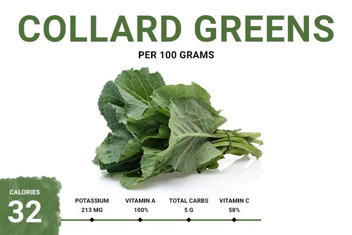Collard Greens Calories 32