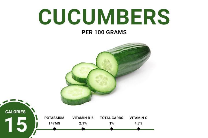 Cucumbers 15.54 Calories