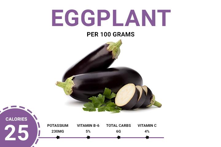 Eggplant Calories 25