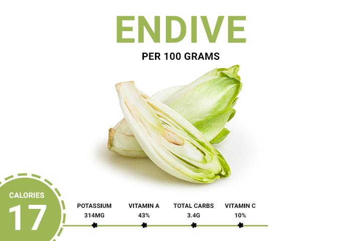 Endive Calories 17