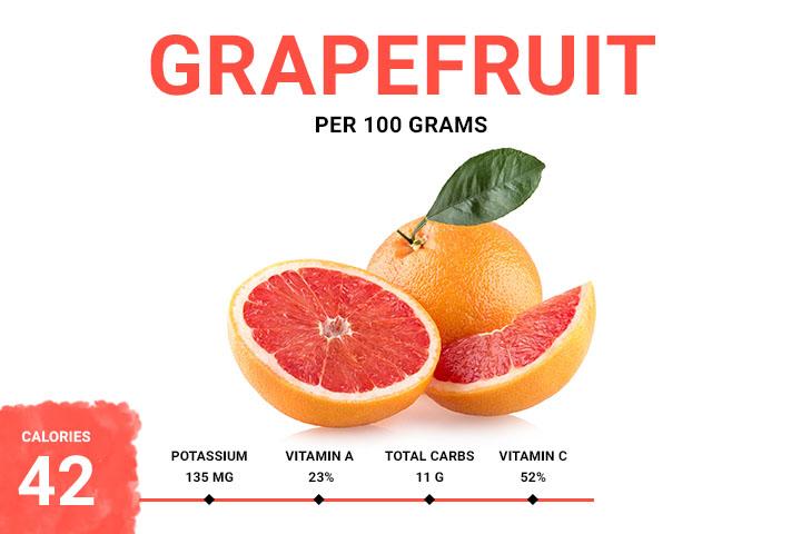Grapefruit Calories 42