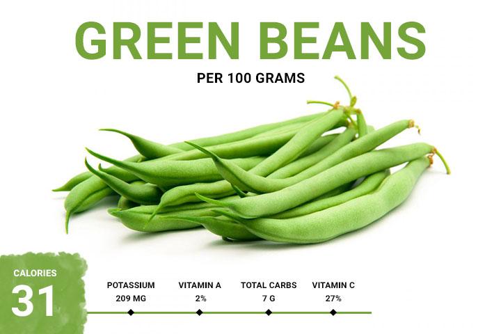 Green Beans Calories 31