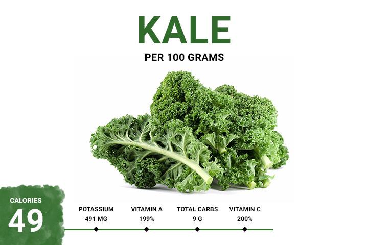 Kale Calories 49