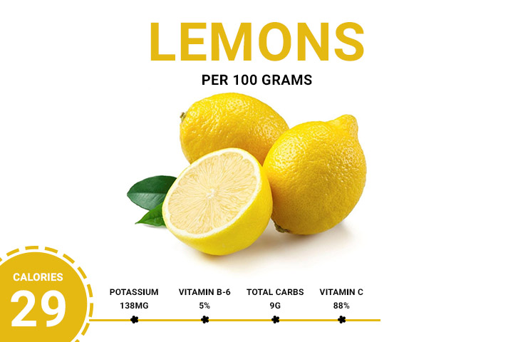 Lemons Calories 29