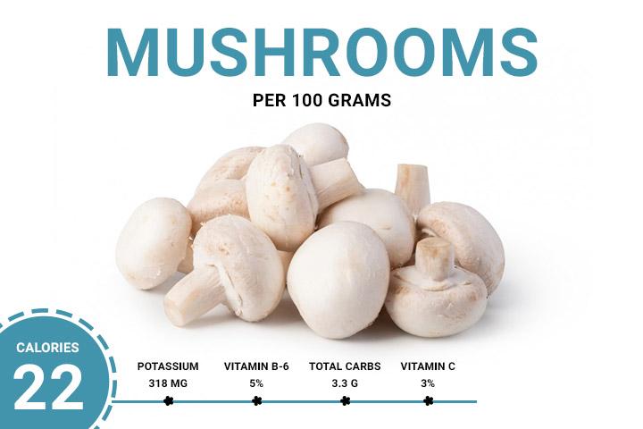 Mushrooms Calories 22