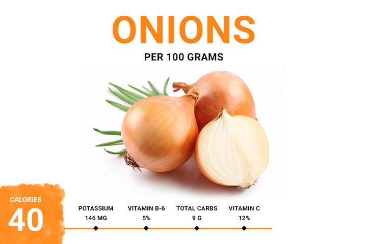 Onions Calories 40
