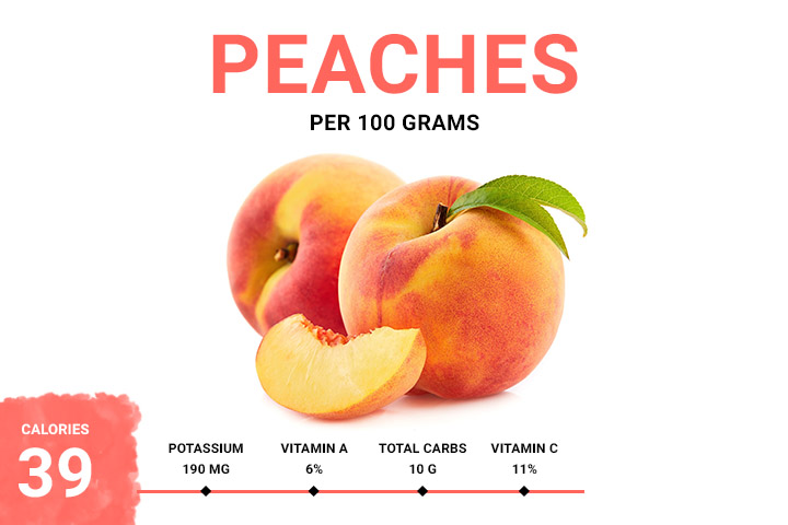 Peaches Calories 39