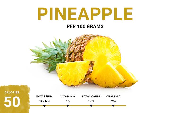 Pineapple Calories 50