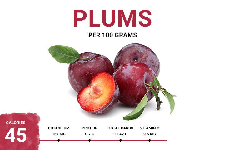 Plums 45.89 Calories