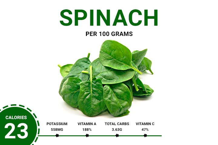 Spinach 23.18 Calories